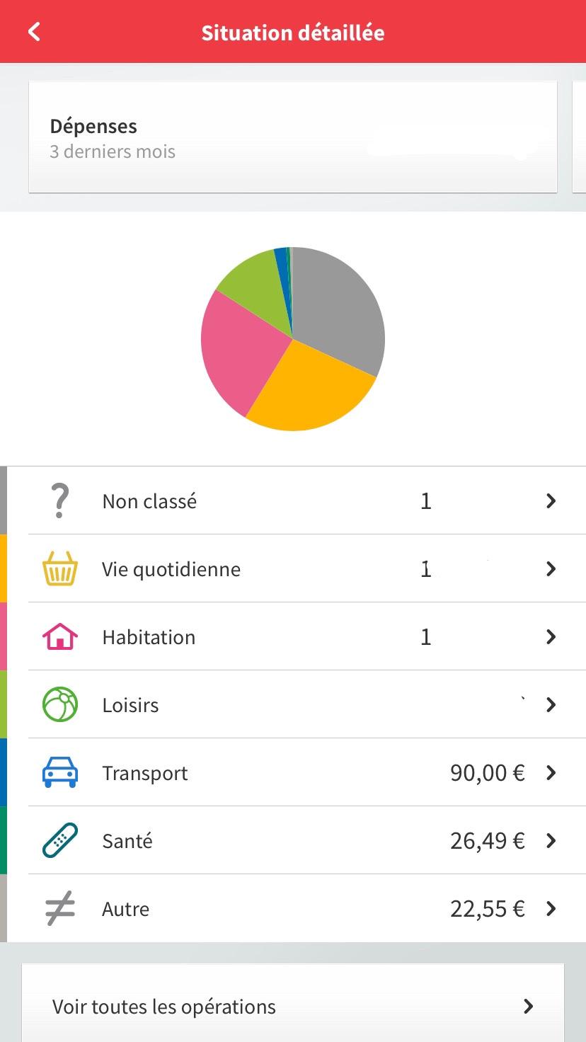 application gestion de budget société générale